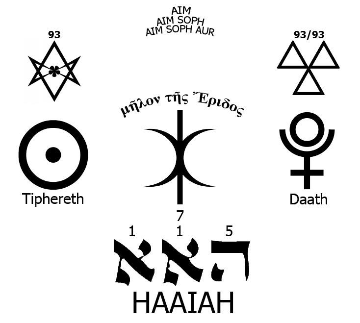 HAAIAH